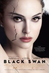 """Black Swan"" Review"